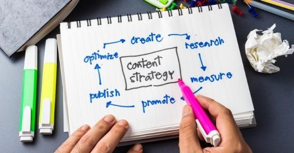 בניית אסטרטגיית תוכן